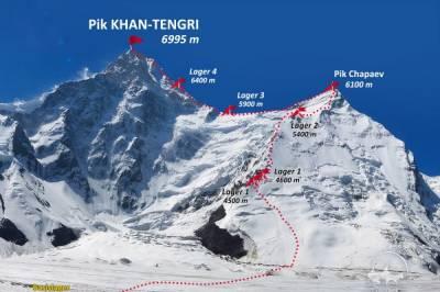 Khan-Tengri (7005 m), Bestigung, Kirgisistan, vom 19.07. bis 20.08.19 - Bild7
